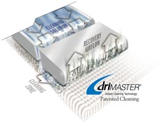 drimaster cleaning technology